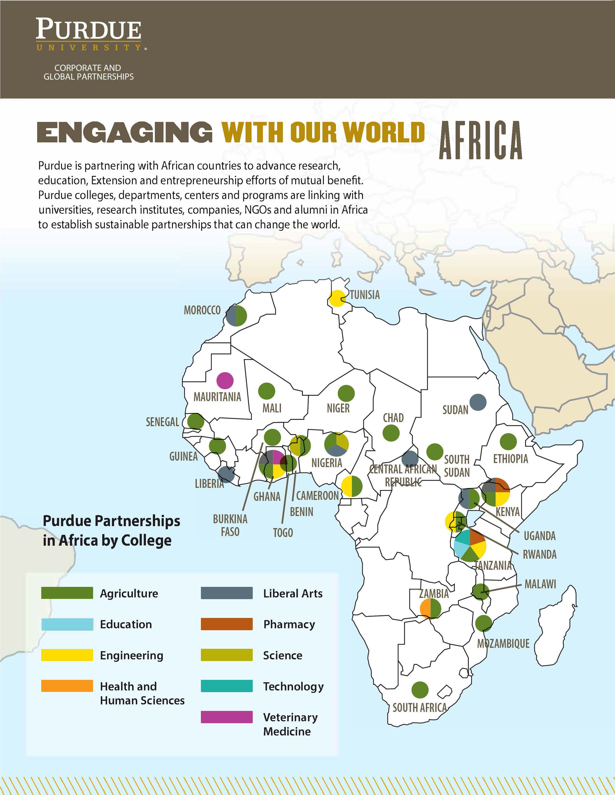 Engaging with Africa