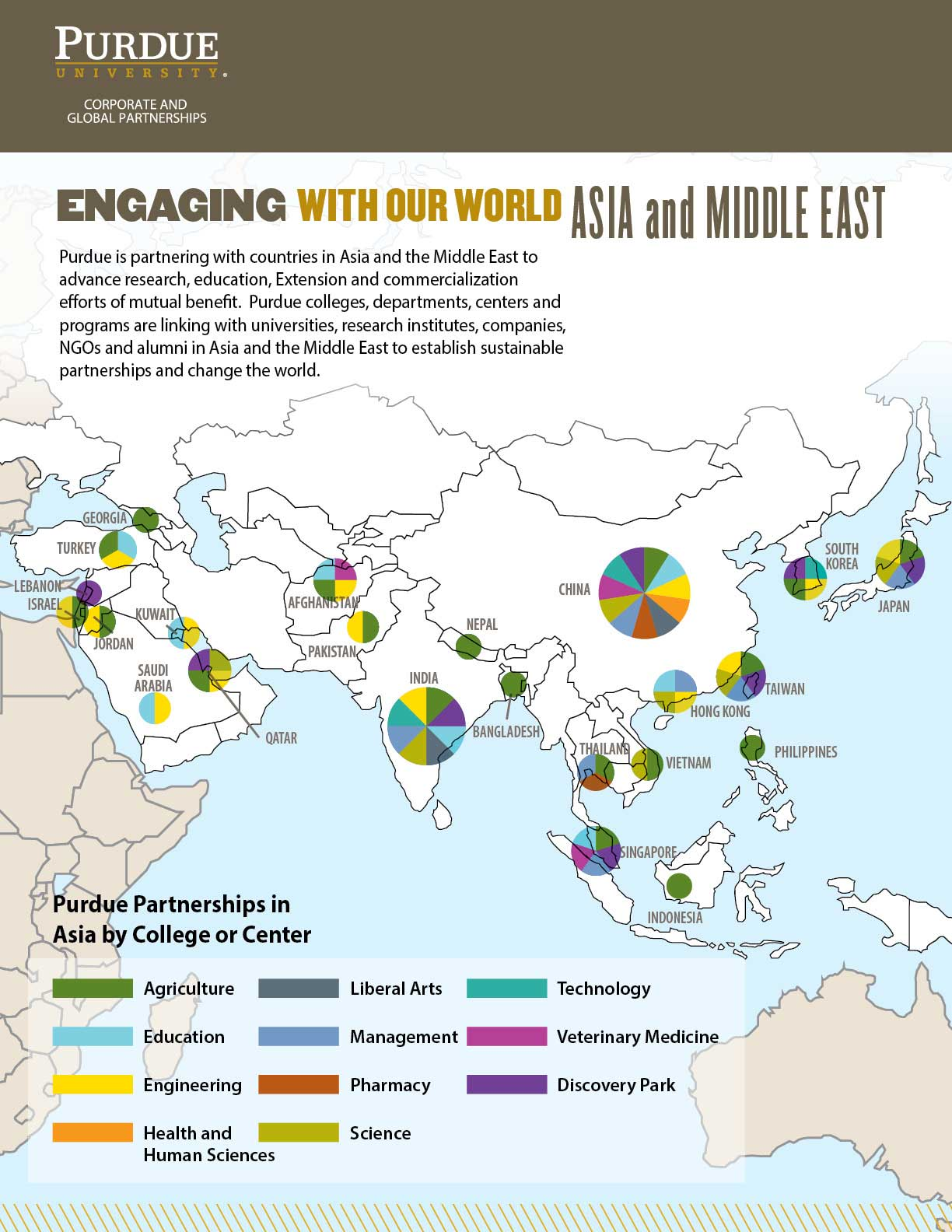 Asia and Middle East Engagement